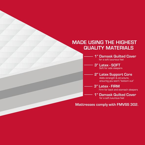 Minimizer Premium Long Haul Truck Mattress - Diagram