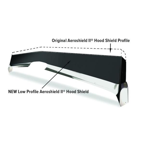 Low Profile Aeroshield II Hood Shield Bug Deflector By Belmor Diagram