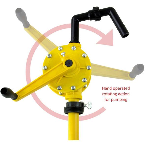 Plastic Rotary Drum Pump Rotating