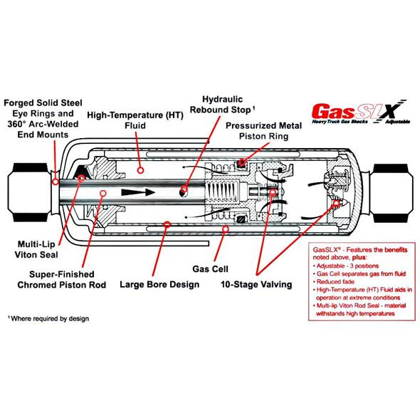 Gabriel HD GasSLX 89000 Adjustable Front Shock Features