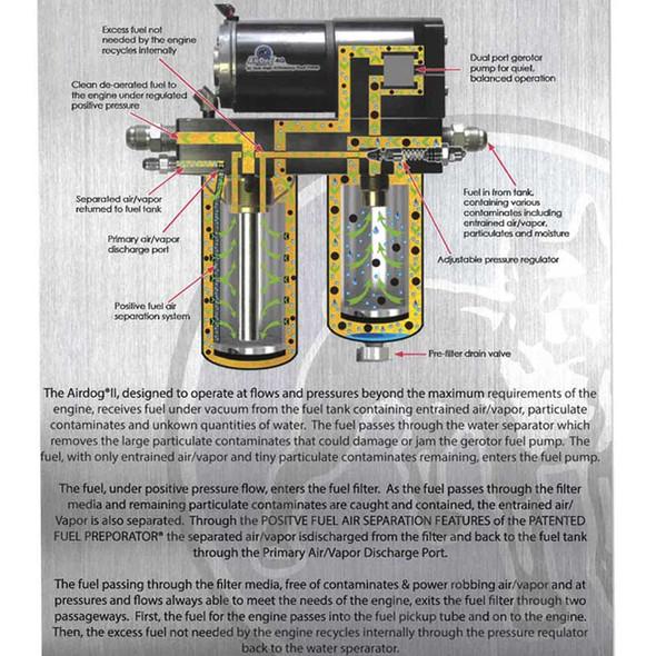AirDog® PFII Diesel Fuel System Info