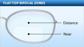 bifocals-flat-top-324x184.jpg
