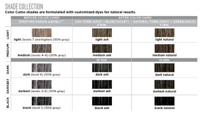redken-brews-color-camo-chart.jpg