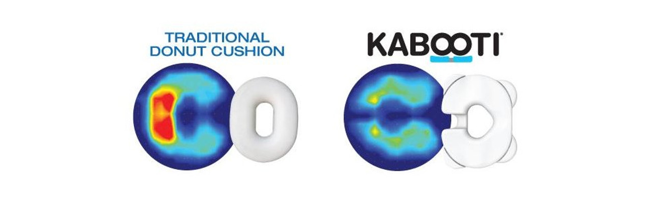 Kabooti™ Comfort Ring with Blue Cover