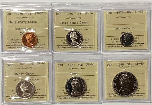 Canada: 1970 Specimen Coin Set