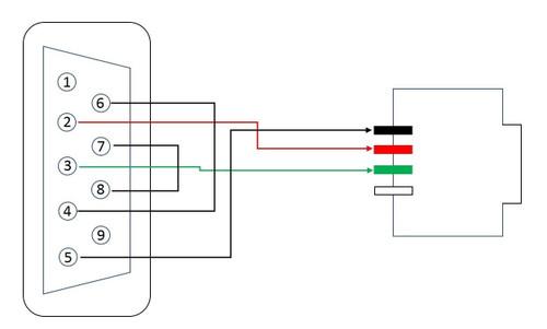 Rs232 To Rj11 Wiring Diagram | Wiring Diagram Basic on