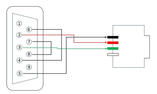 cable 9 pin serial to rj11 diagram search wiring diagrams Ethernet Wiring Diagram