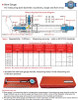 """Cylinder Bore Gauge (Metrology Calibrated) with Dial Indicator [.001"""" increments]"""