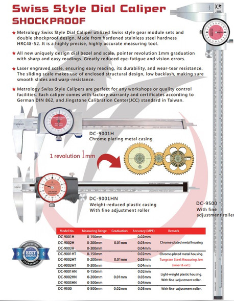 Dial Vernier (Metrology Calibrated) 0-150mm/0.01mm