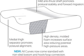 Curve Wheelchair Cushion