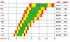 Ozone R1 V3 Closed Cell Foil Kite