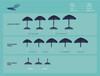 Lift Foils Wing Comparison Chart