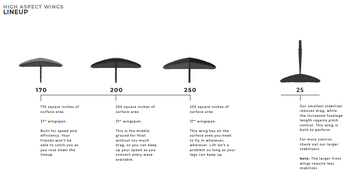 Lift Foils 200 High Aspect Series