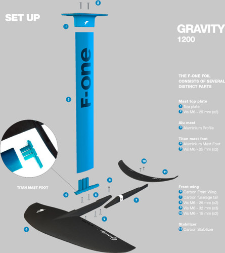 F-one Gravity 2200 Foil - Components