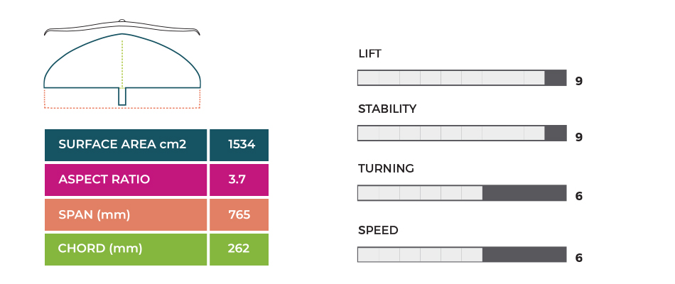 2020-infinity-76-chart.jpg