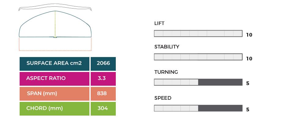 2020-infinity-84-chart.jpg