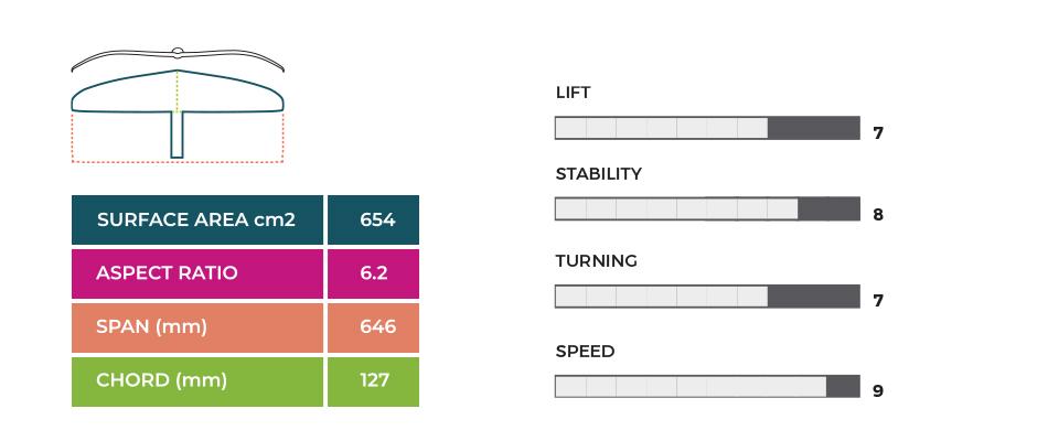 2020-warp-speed-chart.jpg
