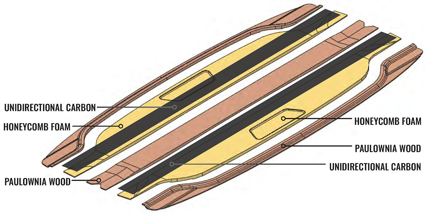2020 Cabrinha Ace Hybrid Kiteboard cross-section