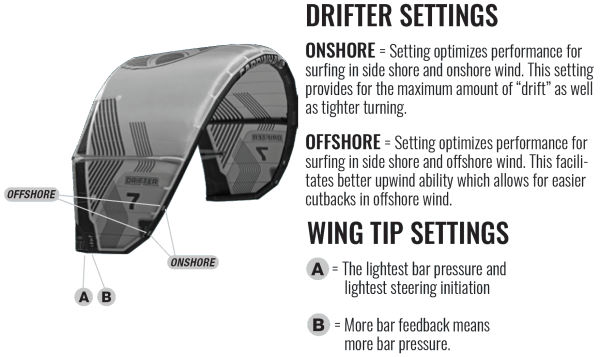 2020 Cabrinha Drifter Kiteboarding Kite wingtip settings