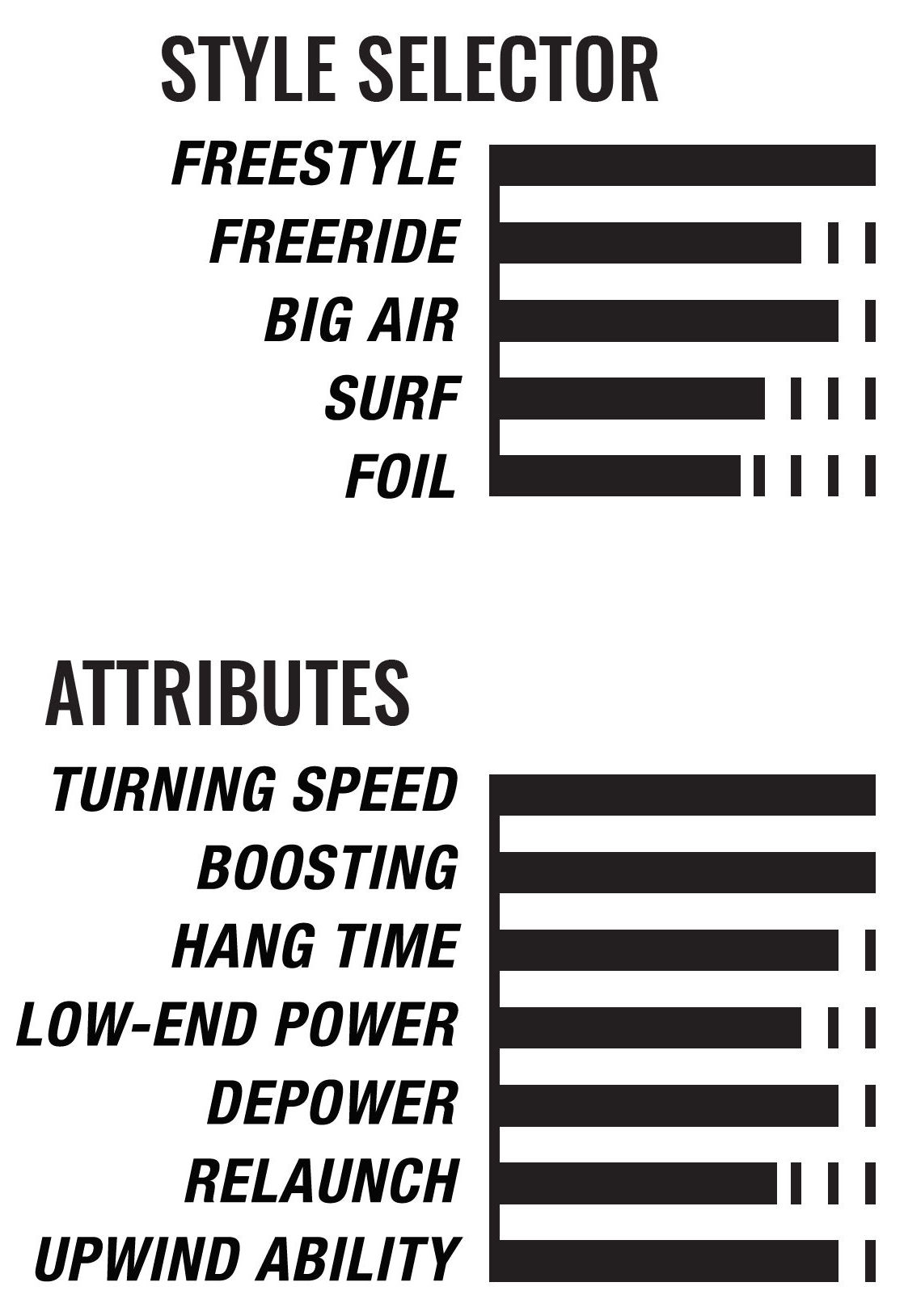 2020 Cabrinha FX Kiteboarding Kite attributes