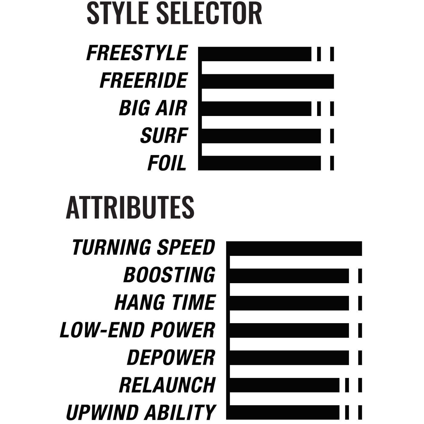 2020 Cabrinha Moto Kite attributes