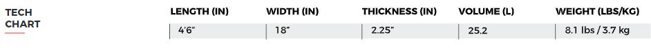 "2020 Slingshot Dwarf Craft Foilboard - 4'6"" charts"