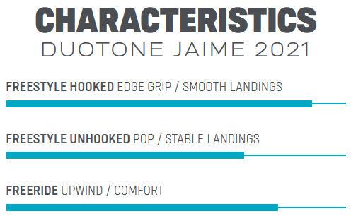 2021 Duotone Jaime Kiteboard