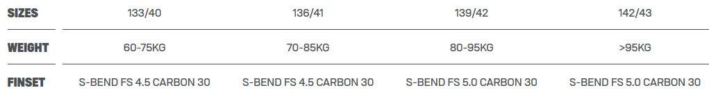 2021 Duotone Jaime SLS Kiteboard specs