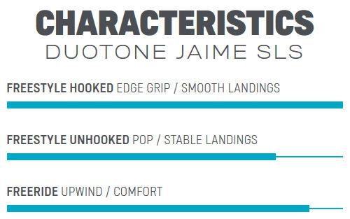 2021 Duotone Jaime SLS Kiteboard styles