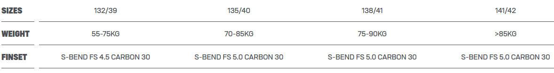 2021 Duotone Select Kiteboard specs