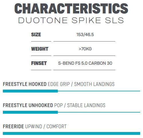 2021 Duotone Spike SLS Kiteboard specs