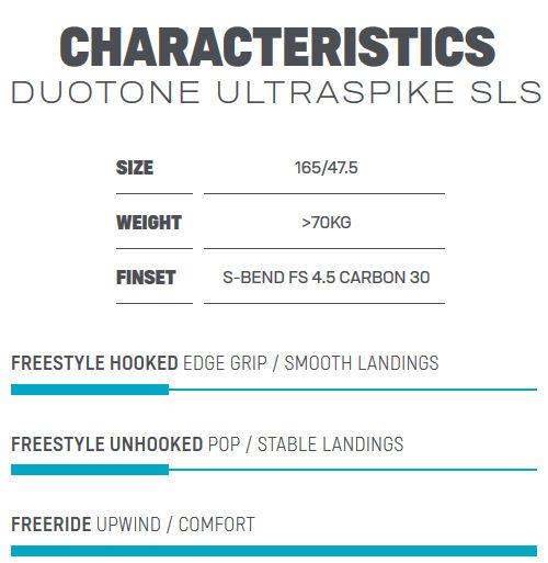 2021 Duotone Ultraspike SLS Kiteboard specs