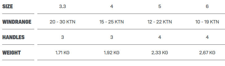 Duotone Unit Foil Wing chart