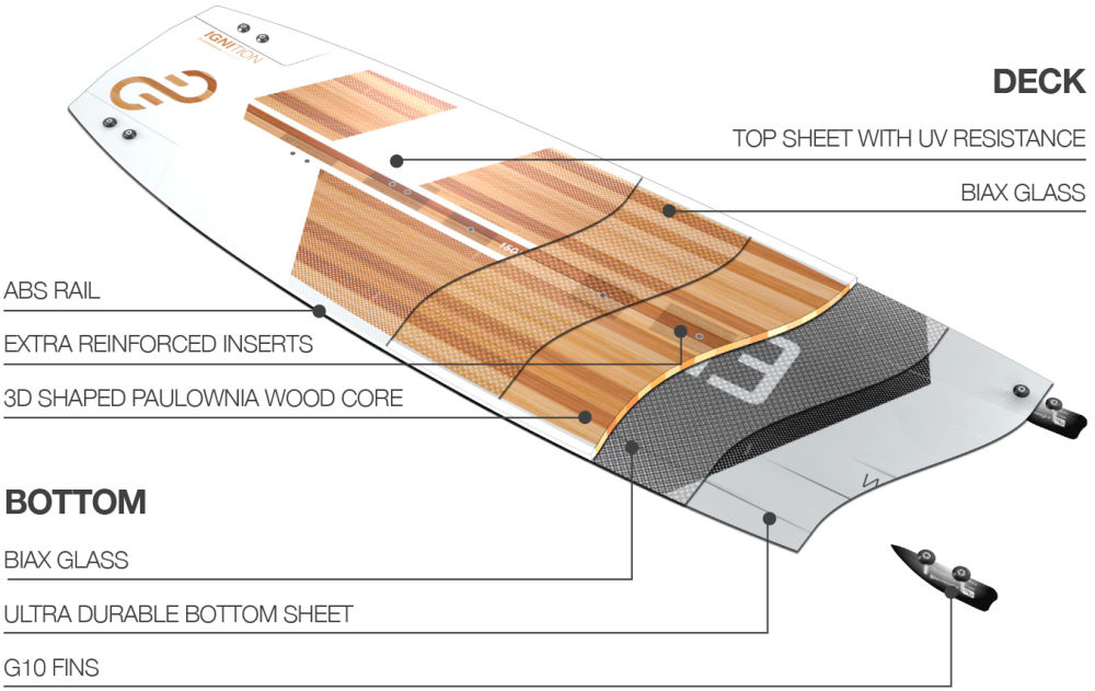 2020 Eleveight Ignition Kiteboard v3 construction