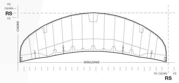 eleveight-2020-kite-rs-aspect-ratio