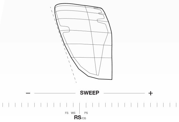 eleveight-2020-kite-rs-sweep