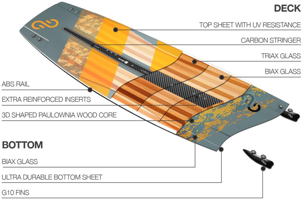 2020 Eleveight Master Kiteboard v2 construction