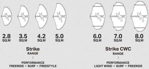 F-One Strike CWC Wing sizes