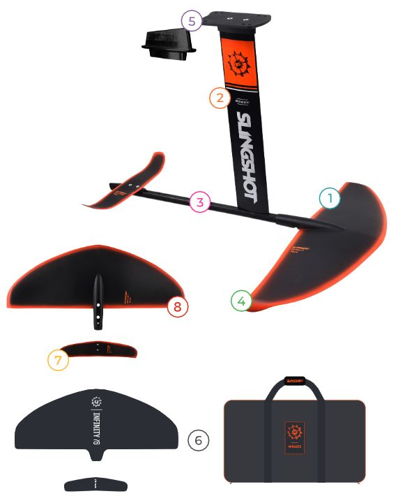 2020 Slingshot Hover Glide FWind V3 features