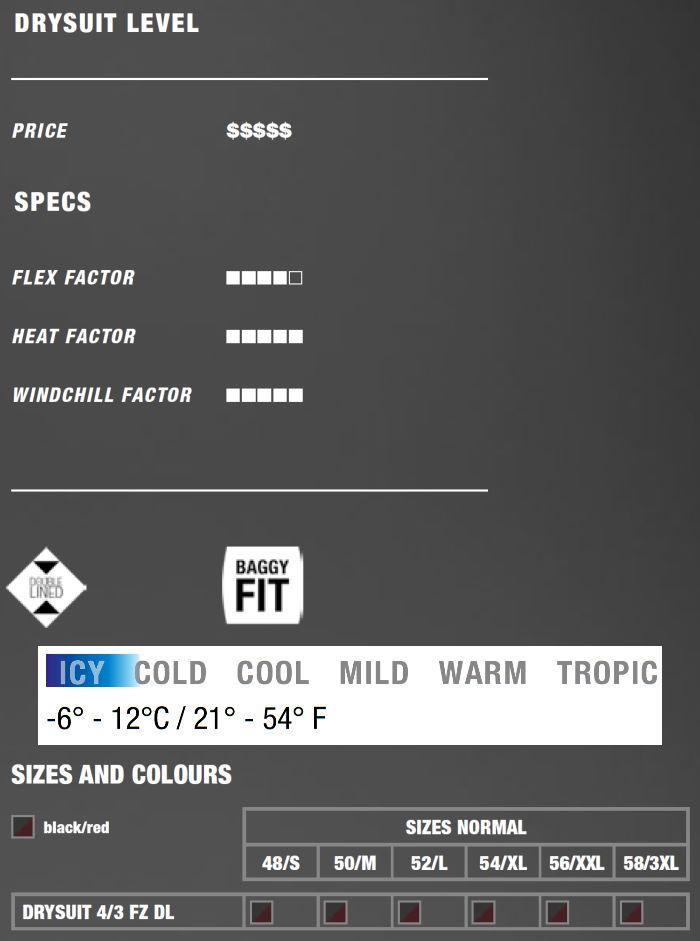 2020 Ion Fuse Drysuit 4/3 BZ