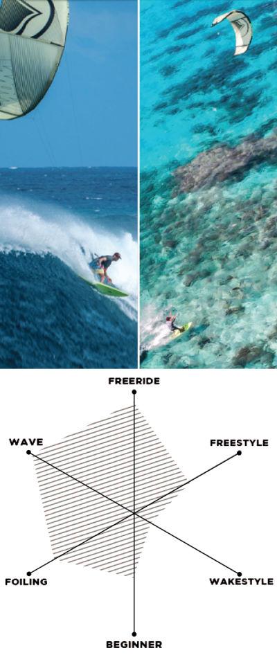 2020 Liquid Force Wow v4 Kiteboarding Kite