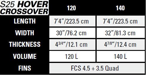 Naish S25 Hover Crossover Foilboard