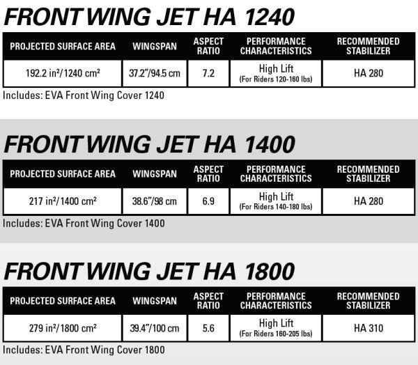 2021 Naish S25 Jet Foil Front Wing - HA