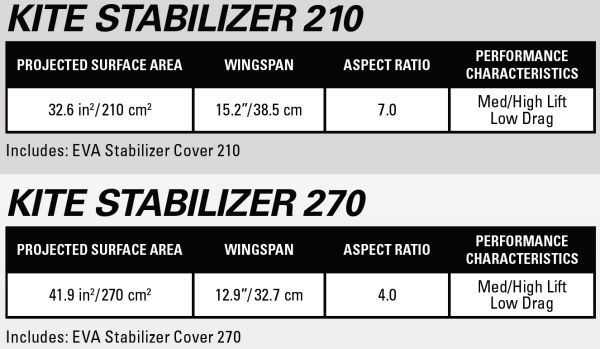2021 Naish S25 Jet Foil Stabilizer Wing - Kite