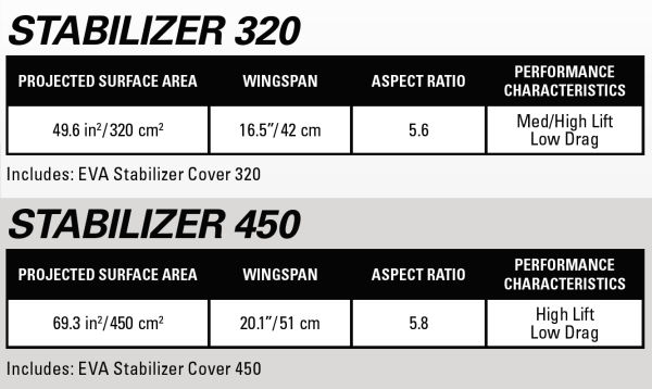 2021 Naish S25 Jet Stabilizer Wing