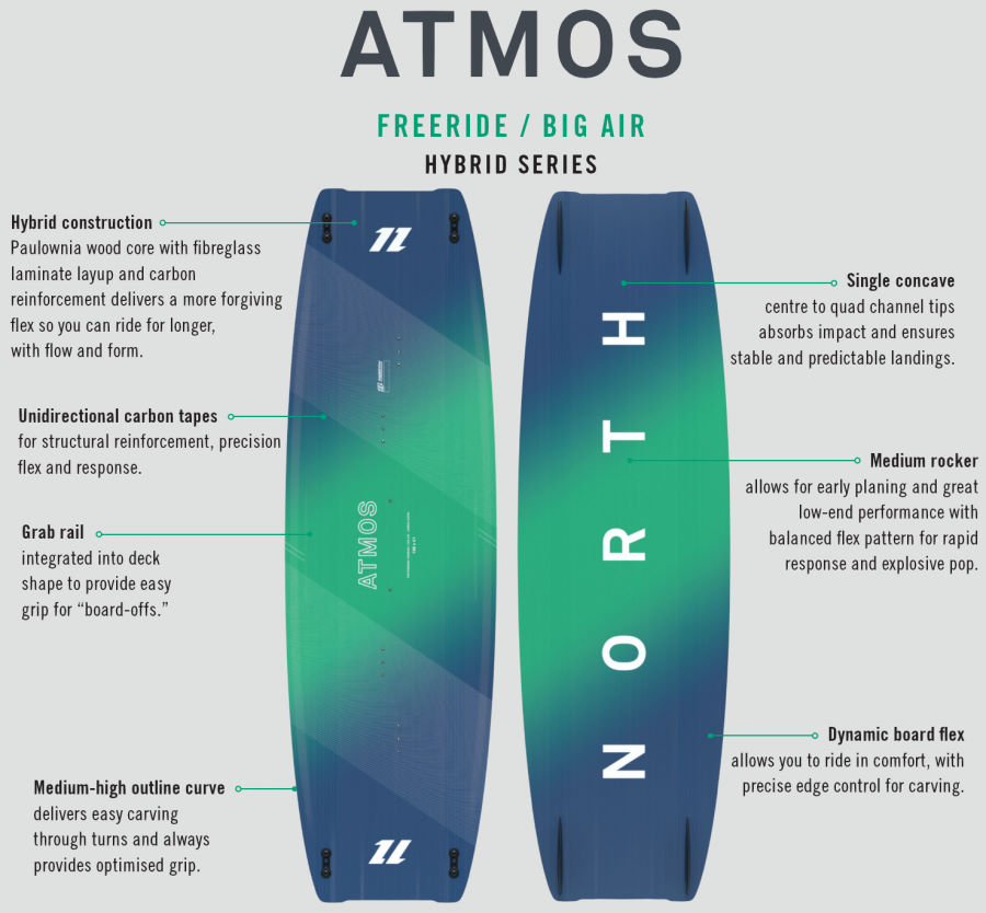 2020 North Atmos Hybrid Kiteboard features