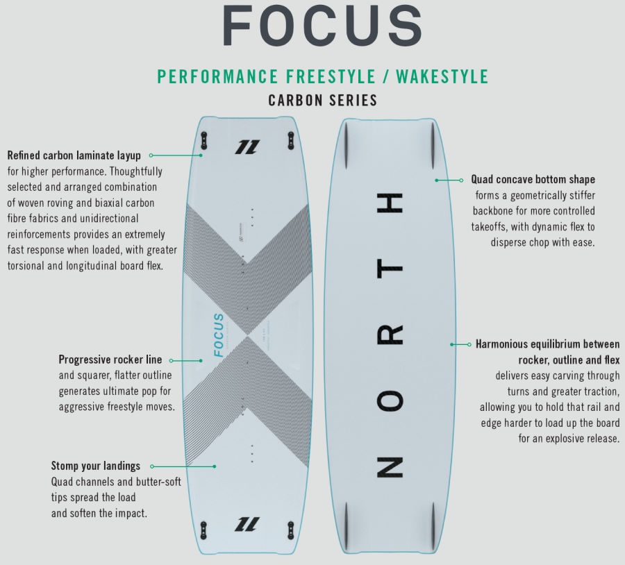 2020 North Focus Carbon Kiteboard features