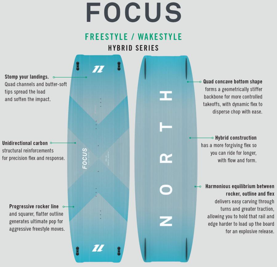 2020 North Focus Hybrid Kiteboard features