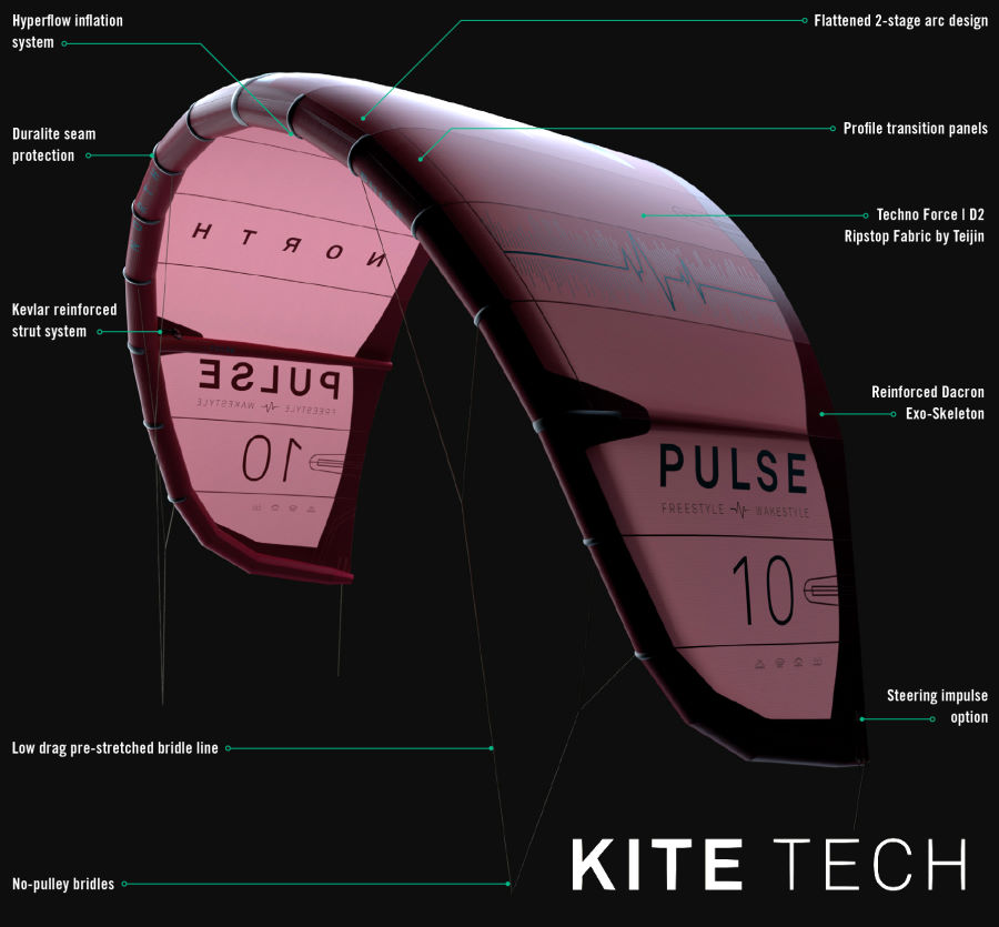 2020 North Carve Kiteboarding Kite tech