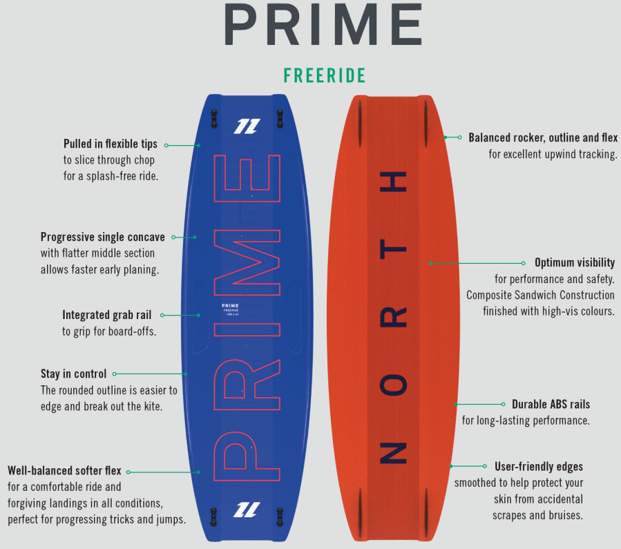 2020 North Prime Kiteboard features
